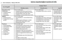 KISI KISI UJIAN NASIONAL SASTRA BAHASA SMA TH 2018-2019