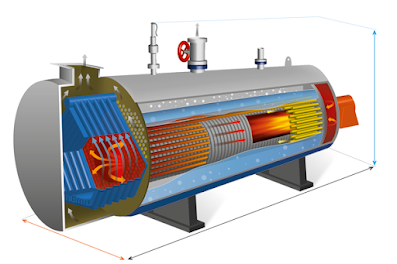 BWR-Fire-Tube-Boilers-1.png