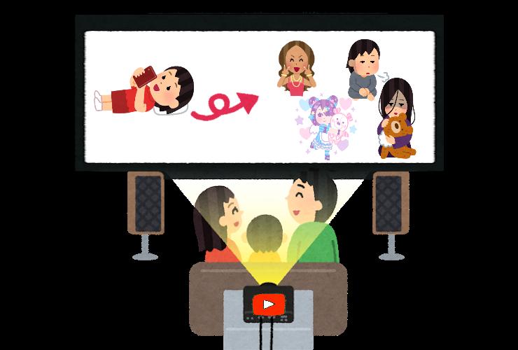 【YouTube利用規約】子供にYouTubeを見せた親に教育動画を提供wwww