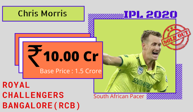 Chris Morris: Royal Challengers Bangalore
