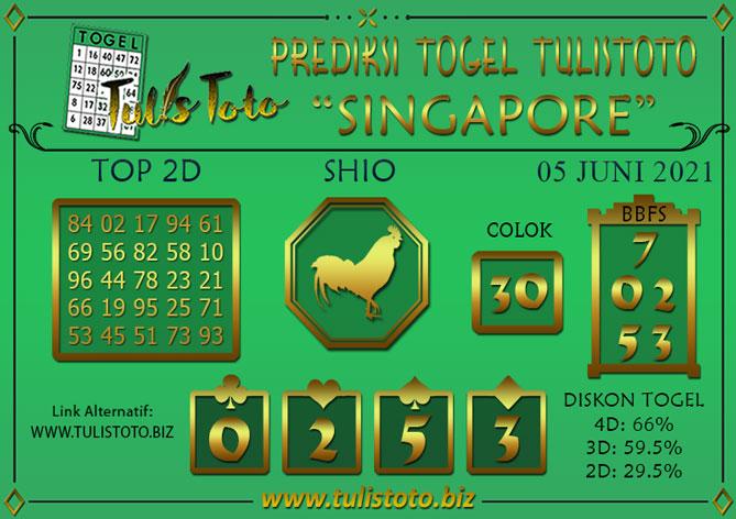 Prediksi Togel SINGAPORE TULISTOTO 05 JUNI 2021