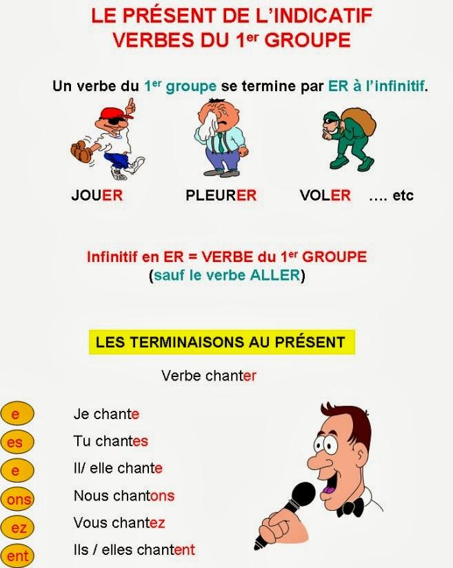 Czasowniki pierwszej grupy - gramatyka 5 - Francuski przy kawie