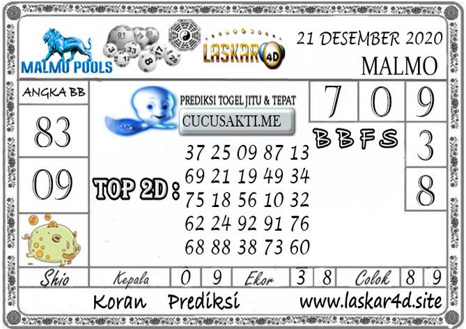 Prediksi Togel MALMO LASKAR4D 21 DESEMBER 2020