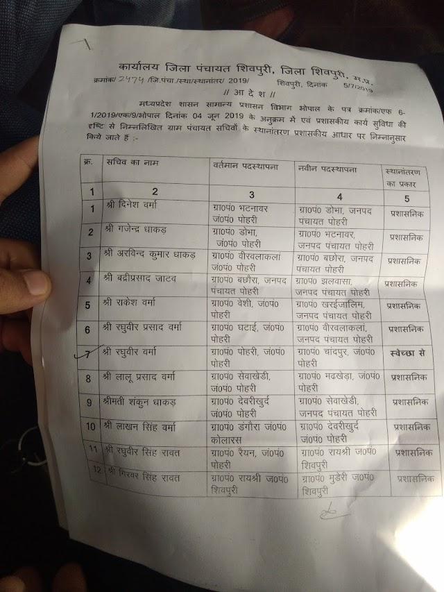 पोहरी - ग्राम पंचायत सचिवों का तबादला, गजेंद्र धाकड का भटनावर, घटाई पंचायत सचिव रघुवीर सिंह धाकड का बीलवरा तबादला