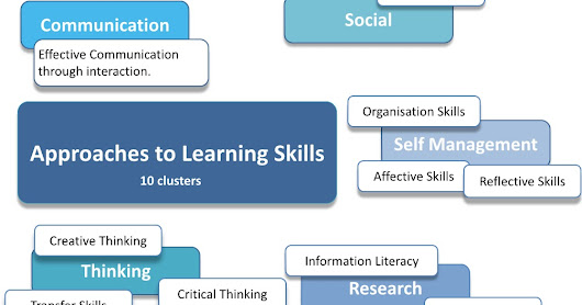 Revisiting the approaches to learning skills