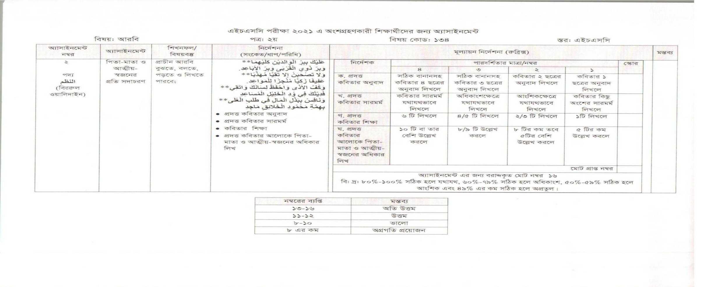 HSC Arabic 2nd Paper 3rd week Assignment Answer 2021