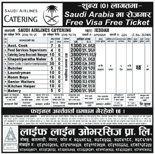 Free Visa Free Ticket Jobs in Saudi Arabia for Nepali, Salary Rs 1,11,265