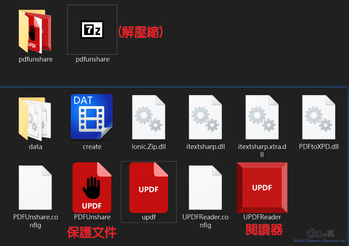 PDF Unshare 讓 PDF 文件無法分享、編輯和複製
