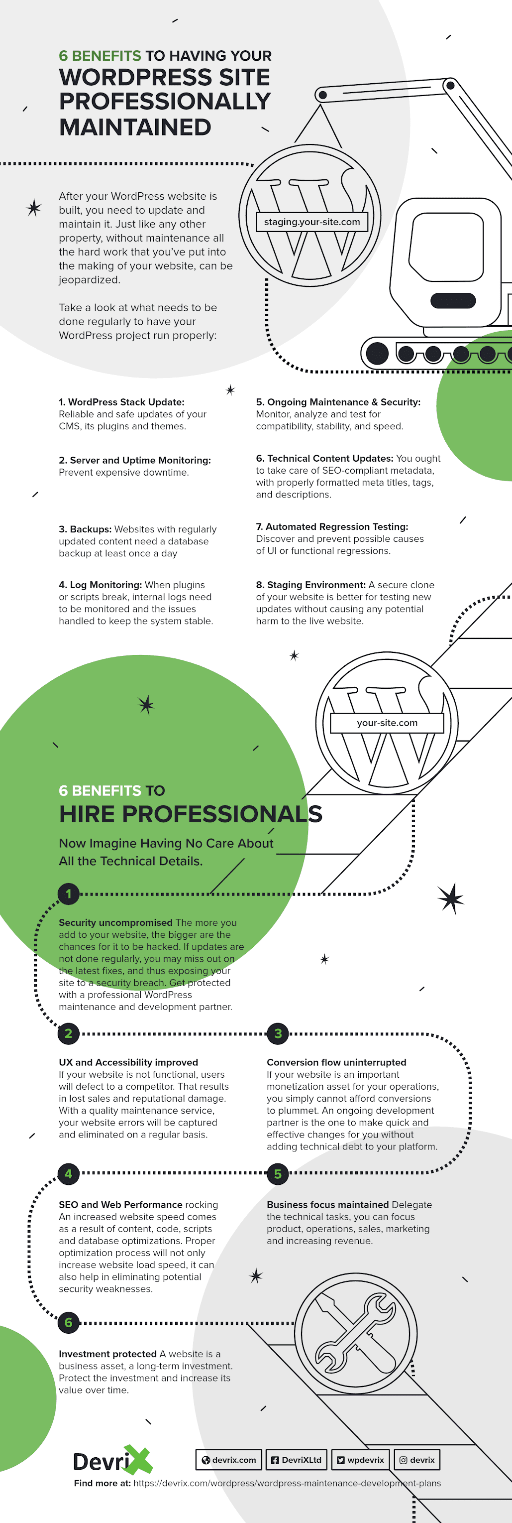 Six Benefits to Having Your WordPress Site Professionally Maintained #infographic #Website #WordPress Site #WordPress Maintenance #Services #infographics #Benefit #Business