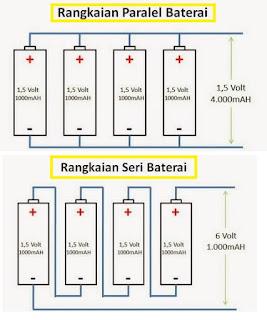 rangkaian arus baterai powerbank