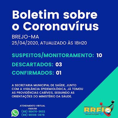 Prefeitura de Brejo confirma 1º caso de Coronavírus; o paciente tem 61 anos .