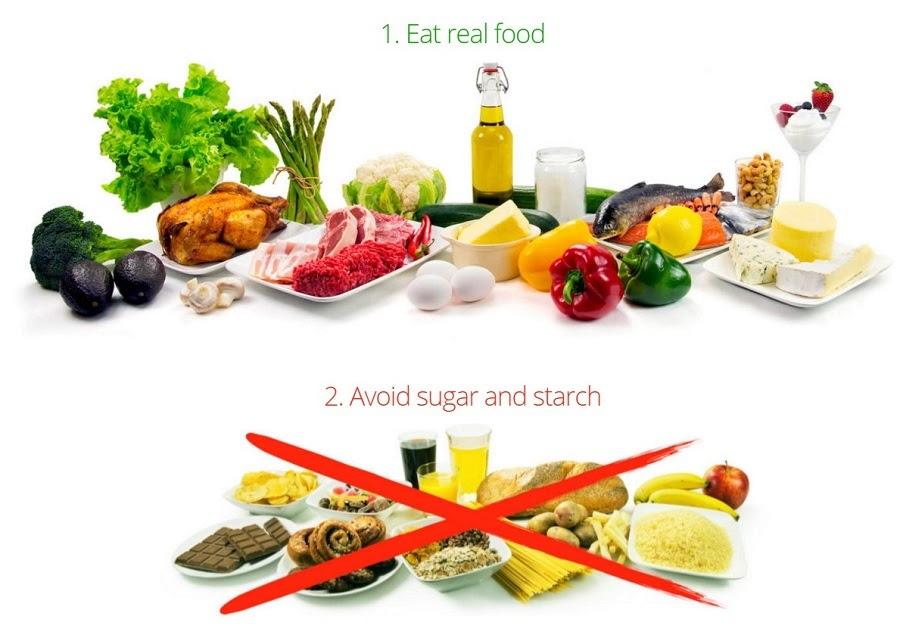 dieta delgada de celebridades alimentos permitidos para la diabetes