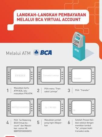 Tata Cara Pembayaran VA Bank BCA melalui ATM BCA