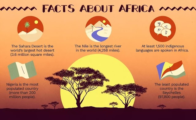 Fun Facts and Statistics About the African Continent