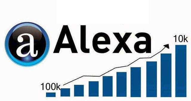 Sitenizin Sıralamasını Yükseltin! Alexa Sıralama Yükseltme