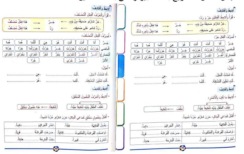 تقرير عن تعديلات  المفيدفي اللغة العربية المستوى الثالث الطبعة الجديدة 2020