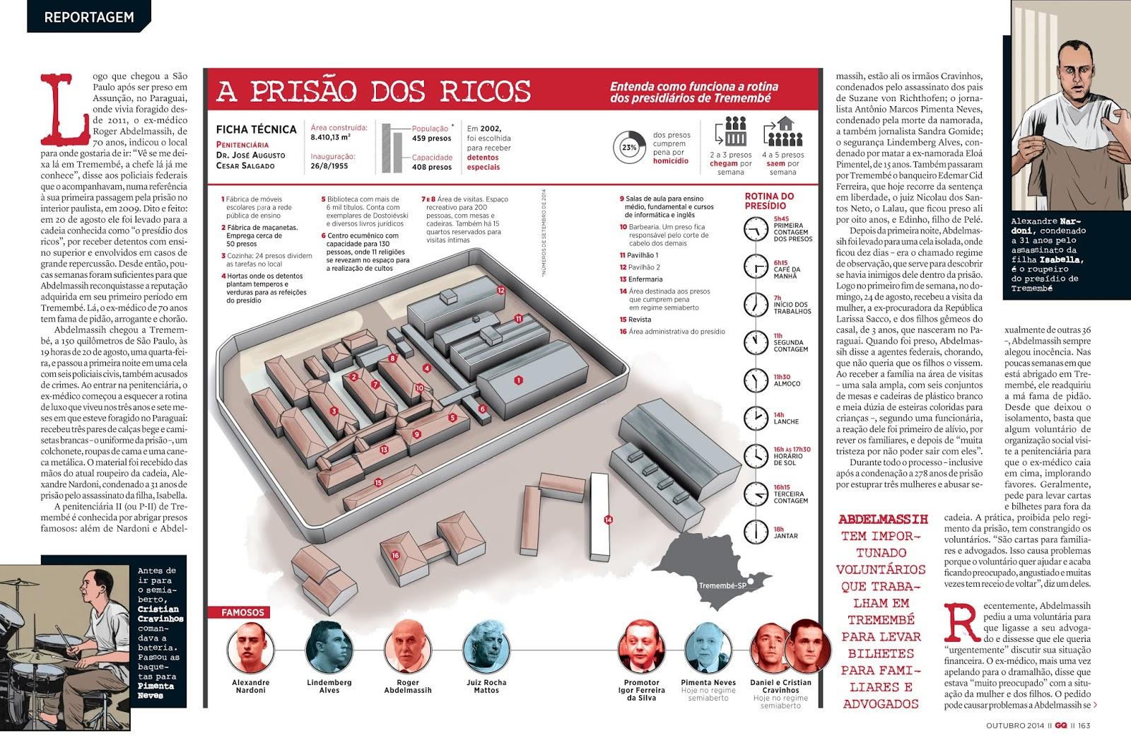 53d0c0ba0 Tremembé: a prisão dos notáveis. HQ sobre o presídio de segurança máxima de  Tremembé. GQ Brasil (Editora Globo), outubro de 2014.