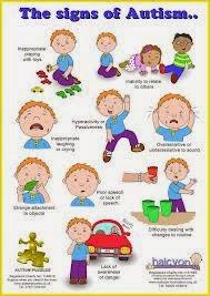http://menjadi-terbaik.blogspot.com/2014/01/autisme-kenali-gejalanya-sejak-dini.html