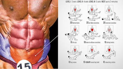 Lower Ab Workout - The Best Exercises For Lower Abs