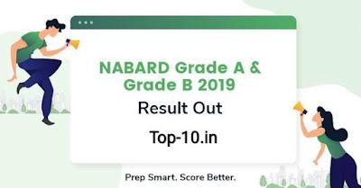NABARD Grade A & Grade B Result 2019 Out