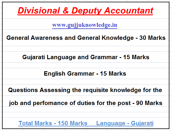 Latest syllabus of GPSSB Divisional and Deputy Accountant