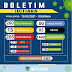 IBITIARA-BA: BOLETIM INFORMATIVO SOBRE O CORONAVÍRUS ( 12/02/2021)