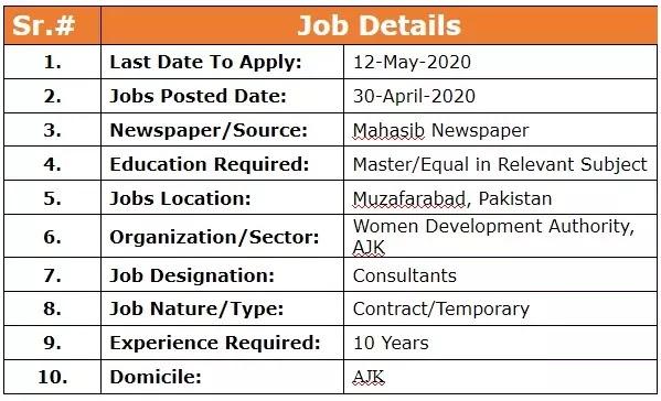 Women Development Department Jobs Opportunity in AJK 2020