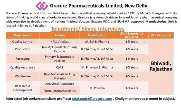 Gracure Pharmaceutical Ltd Multiple job Openings