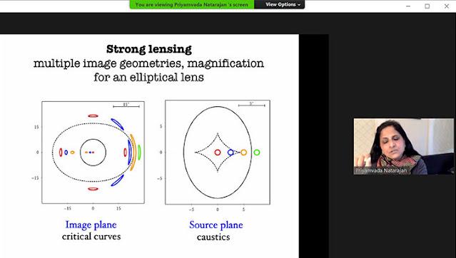 Illustration of how multiple lensed images occur (Source: Priyamvada Natarajan, 237th AAS Meeting)