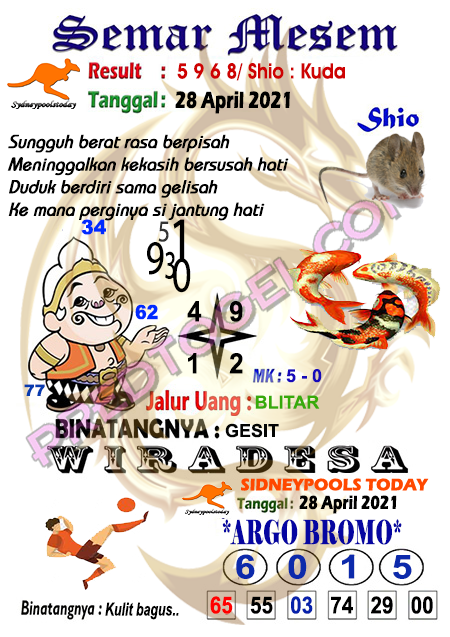 Syair Semar Mesem Sdy Rabu 28 April 2021
