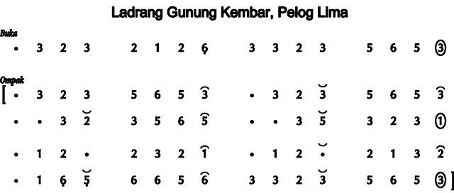 image: Gunung Kembar pl 5