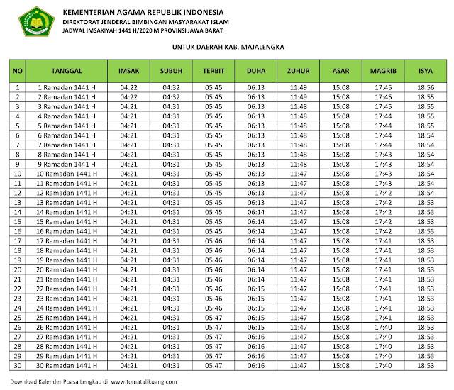 jadwal imsakiyah ramadhan buka puasa Kabupaten Majalengka 2020 m 1441 h tomatalikuang.com