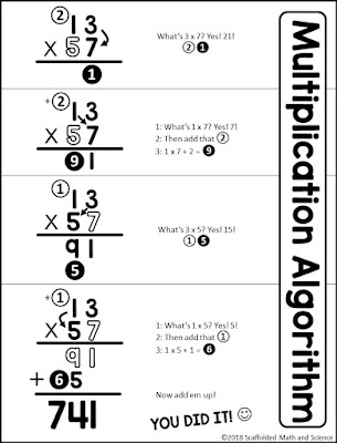 Multiplication Cheat Sheet