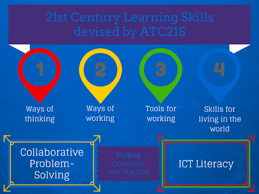 Moving from the Ultranet to the 21st Century Learning