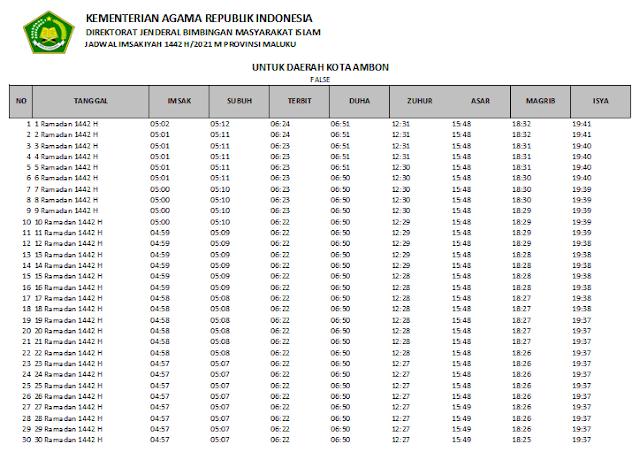 Jadwal Imsakiyah Ramadhan 1442 H Kota Ambon, Provinsi Maluku