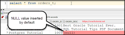 SQL NULL Values and use of IS NULL, IS NOT NULL operators by SQL Tutorial