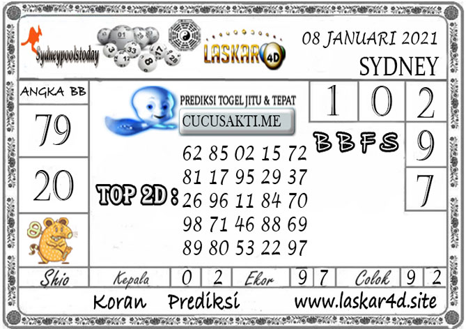 Prediksi Togel SYDNEY LASKAR4D 08 JANUARI 2021