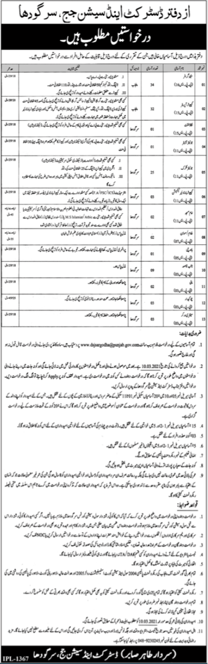 District & Session Judge Office Jobs 2021 in Sargodha