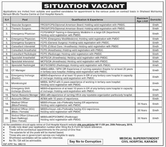 Doctors Jobs in Civil Hospital Karachi for Medical Officers