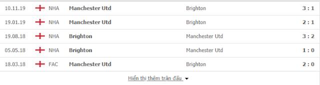{12BET} Dự đoán Brighton vs Man Utd, 02h15 ngày 1/7 - Ngoại Hạng Anh Brighton2