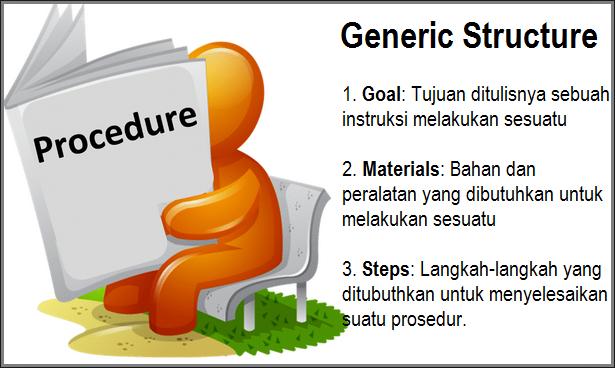 Baru 29 Contoh Soal Procedure Text Dan Jawaban English Admin