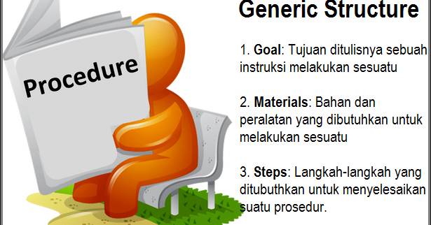 Contoh Soal Procedure Text Essay Dan Jawaban Guru Ilmu Sosial