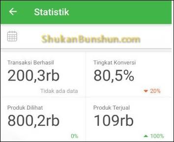 Statistik Tokopedia Power Merchant Toko