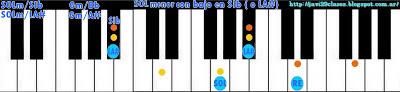acorde piano chord (SOLm con bajo en LA# o SIb)