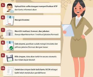 Langkah-langkah Pendaftaran Lengkap CPNS Online