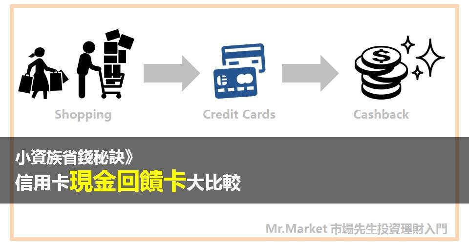 信用卡現金回饋優惠比較