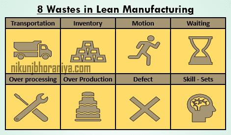 8 Lean Wastes