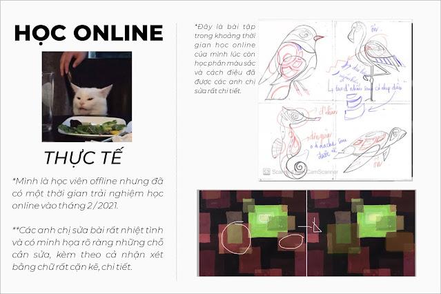 học vẽ online sua bài online tại mỹ thuật zest