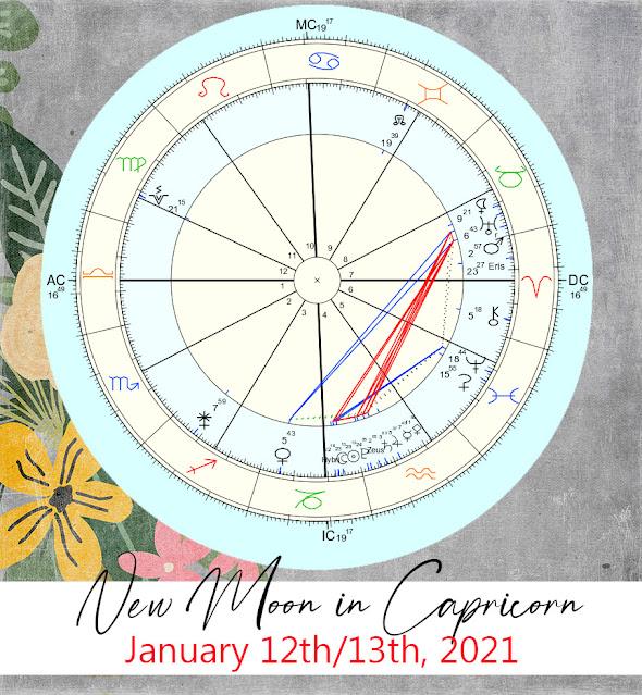 new moon in capricorn  2021