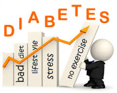 Tips On How to Prevent or Control Diabetes